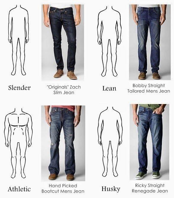 jeans for body type men