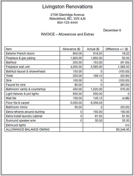 A completed allowances and extras invoice from a renovation - remodeling estimate