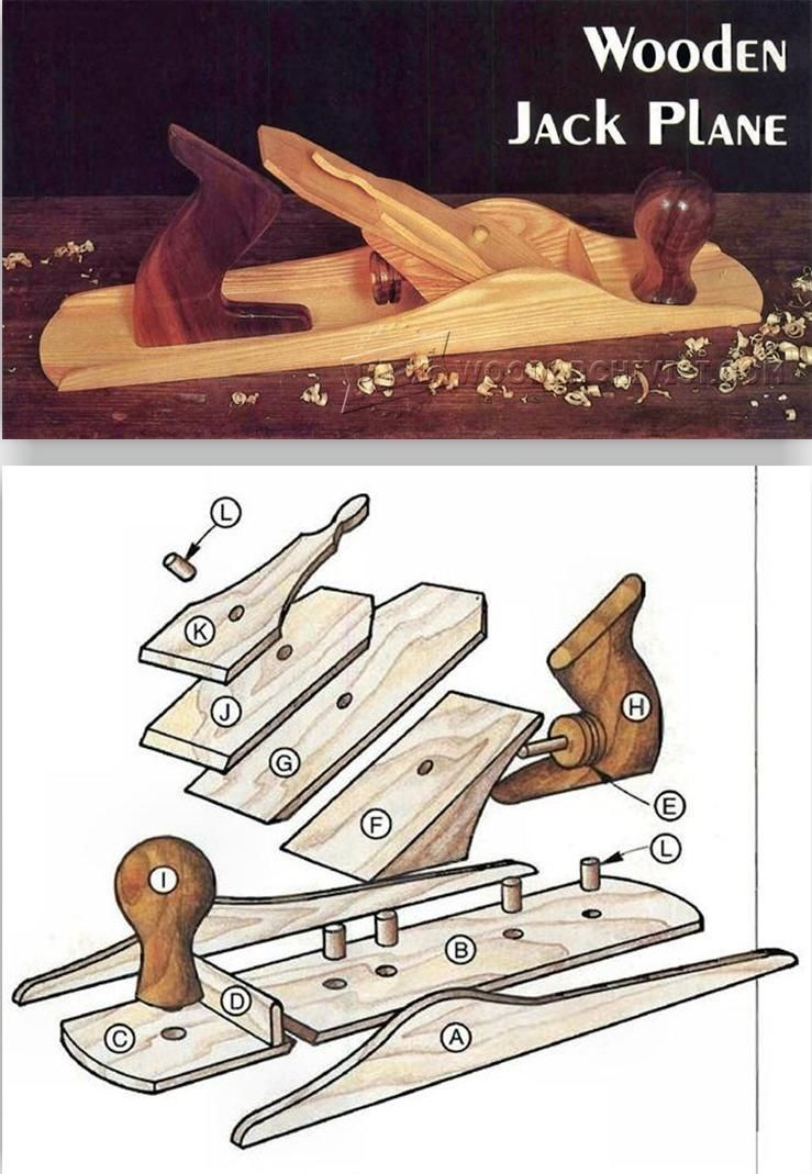 Wooden Jack Plane Woodworking Plans And Projects Woodarchivist Com Woodworking Tutorials Simple Woodworking Plans Woodworking Plans Beginner