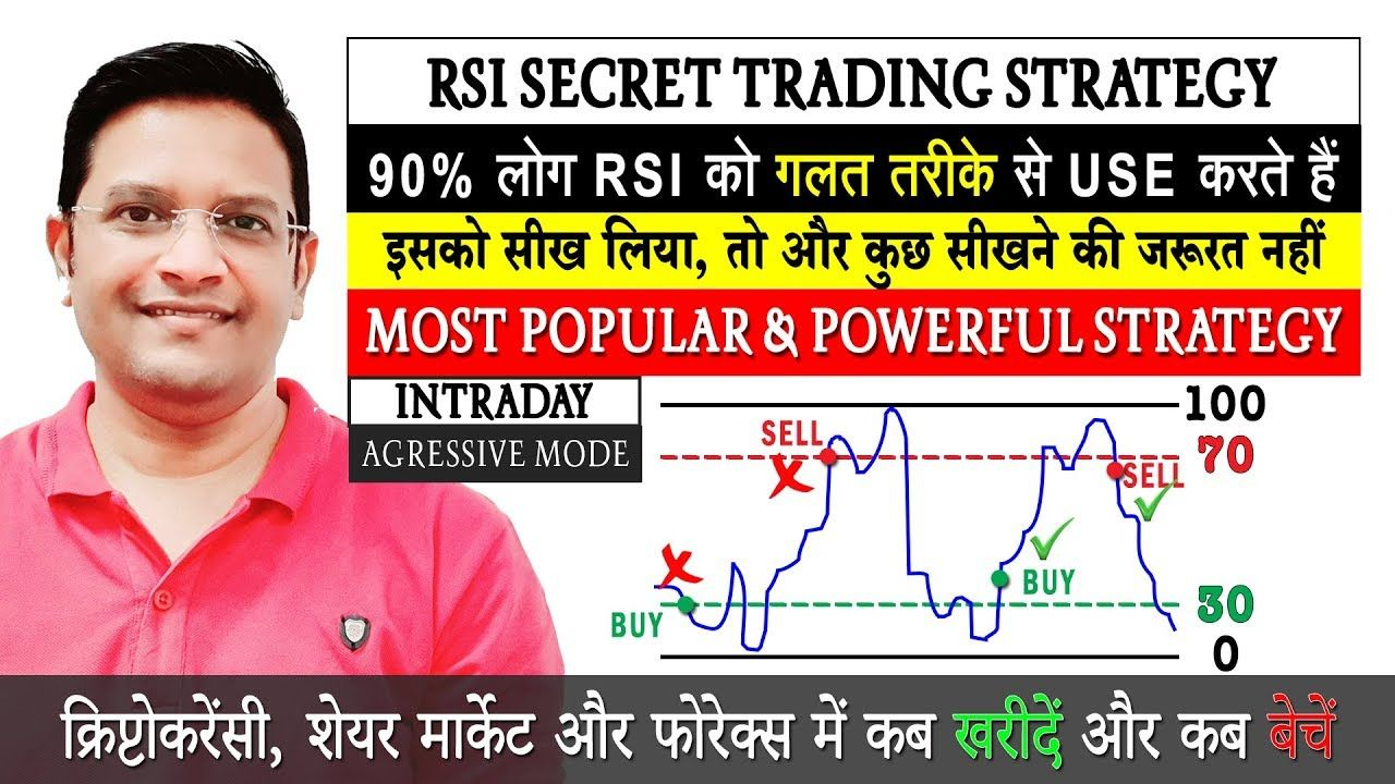 RSI Secret Trading Strategy for Crypto & Share Market