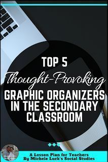 Photo of My Favorite Graphic Organizers for the Classroom