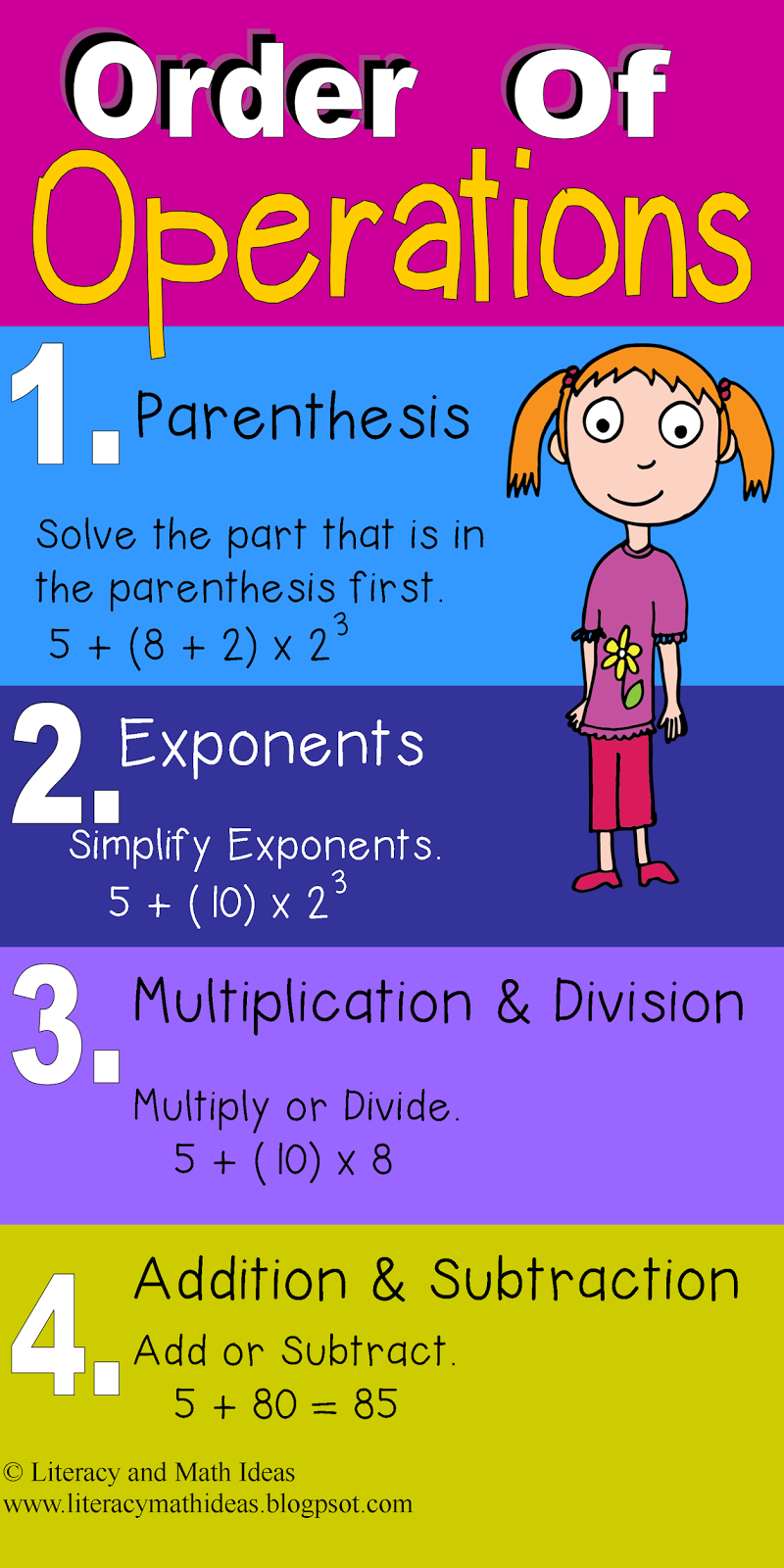 Order of operations for solving math problems Order of