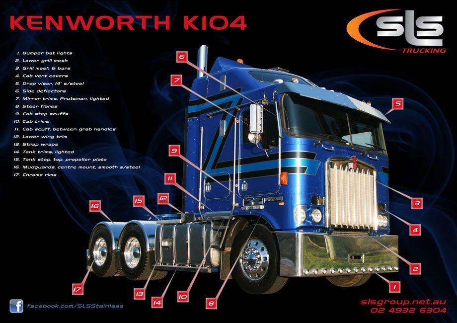 Pin By Sls Trucking On Kenworth K104 Kenworth Trucks Mirror Trim