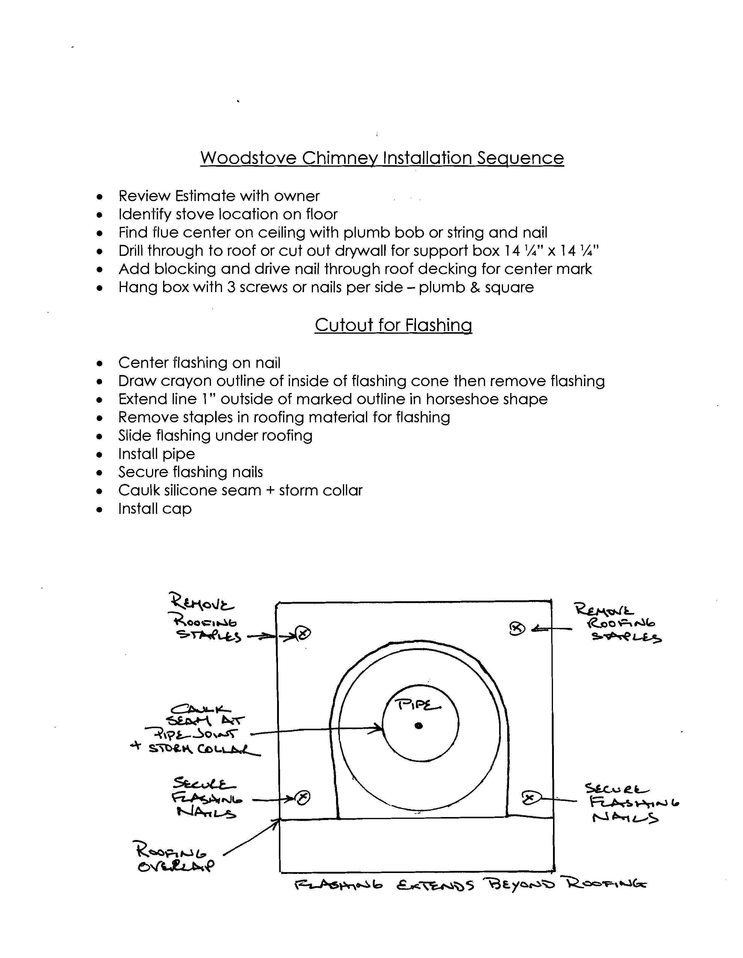 """Wood Stove Chimney Installation Sequence """"cheat sheet"""" from the"""