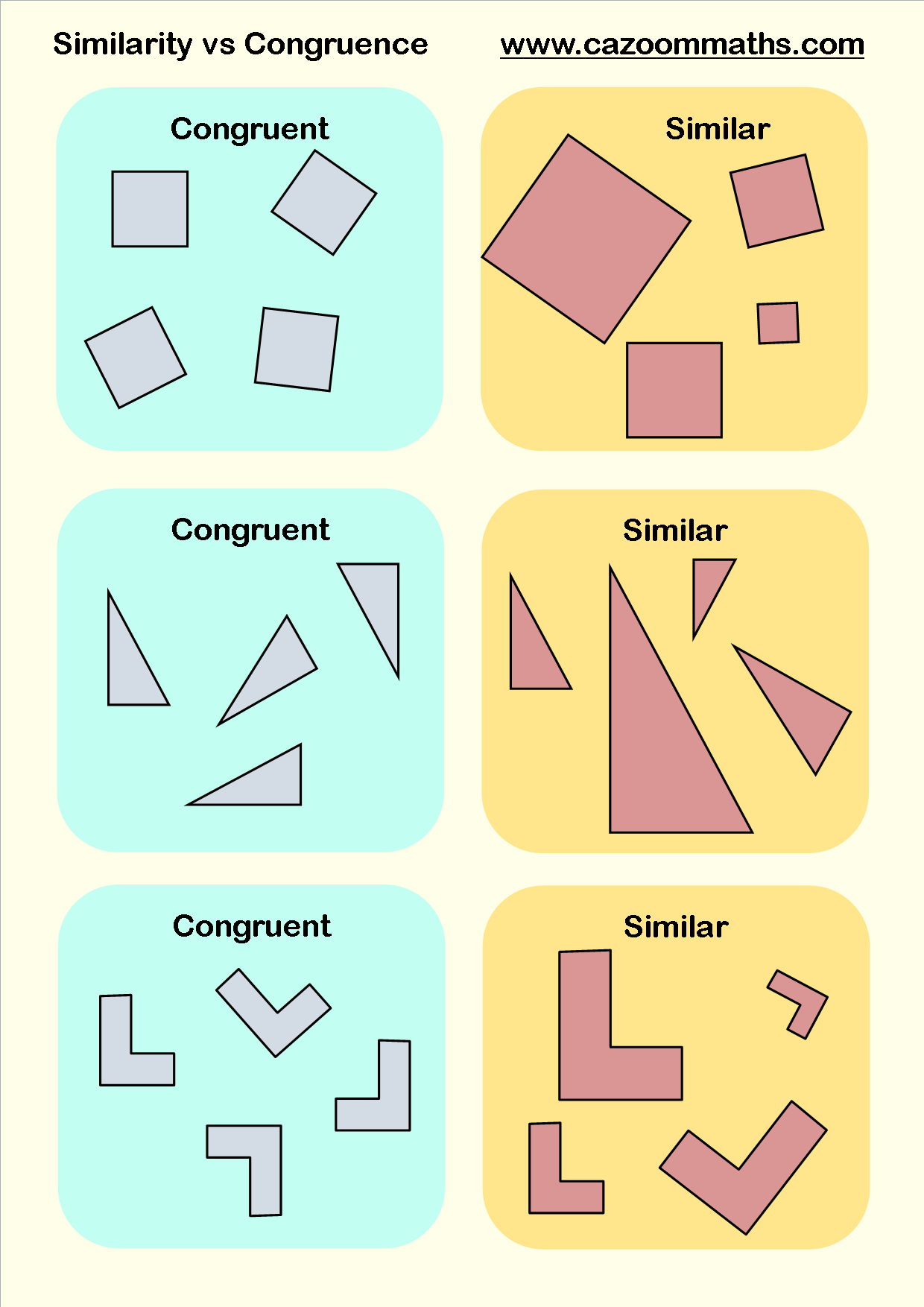 Similarity vs Congruent | 8. klass matemaatika | Pinterest | Maths ...