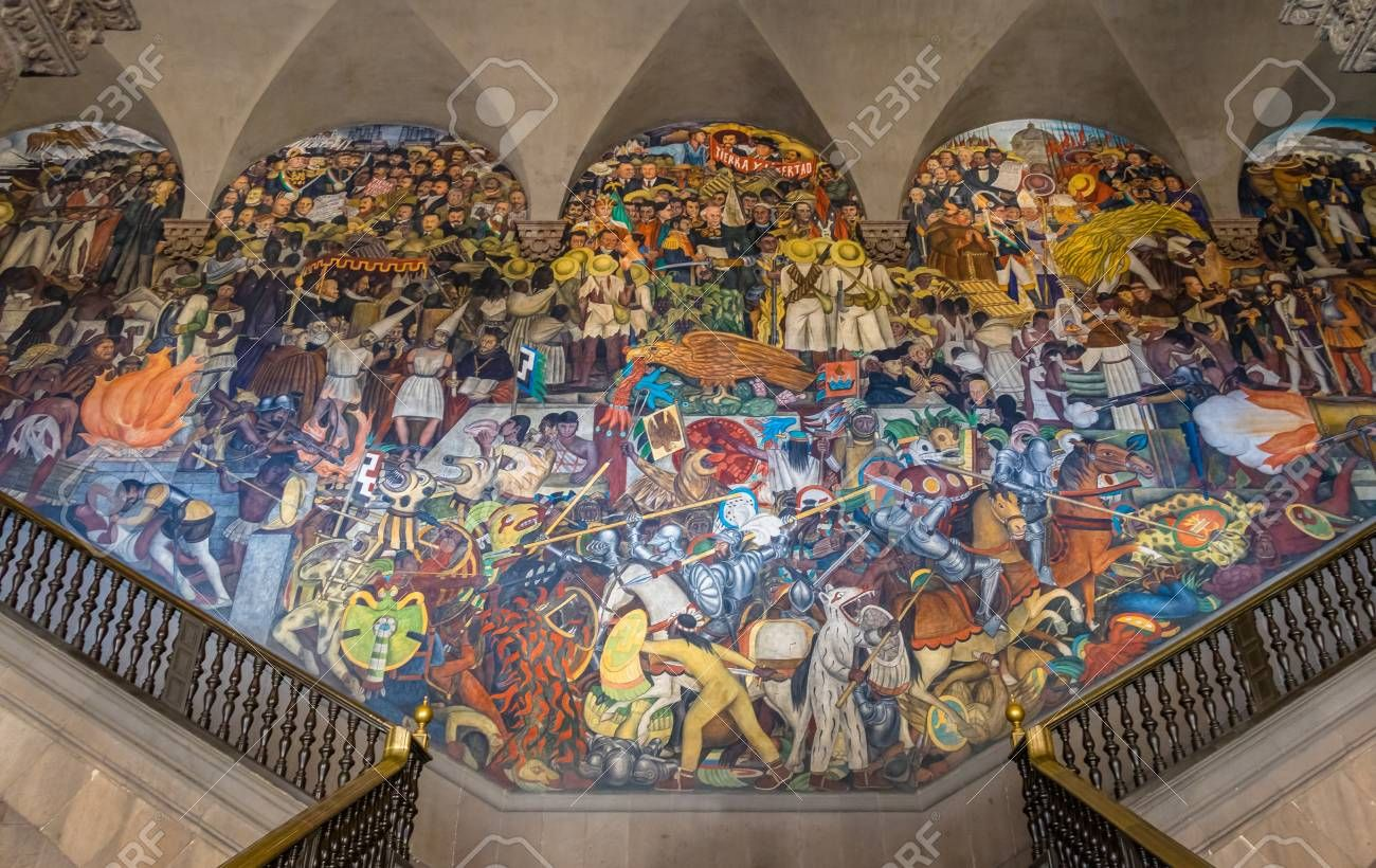 Diego Rivera La Historia De Mexico Painting Diego Rivera Frida And Diego