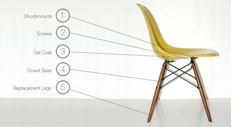 Eames Dowel Chair Parts Herman Miller Via Modern