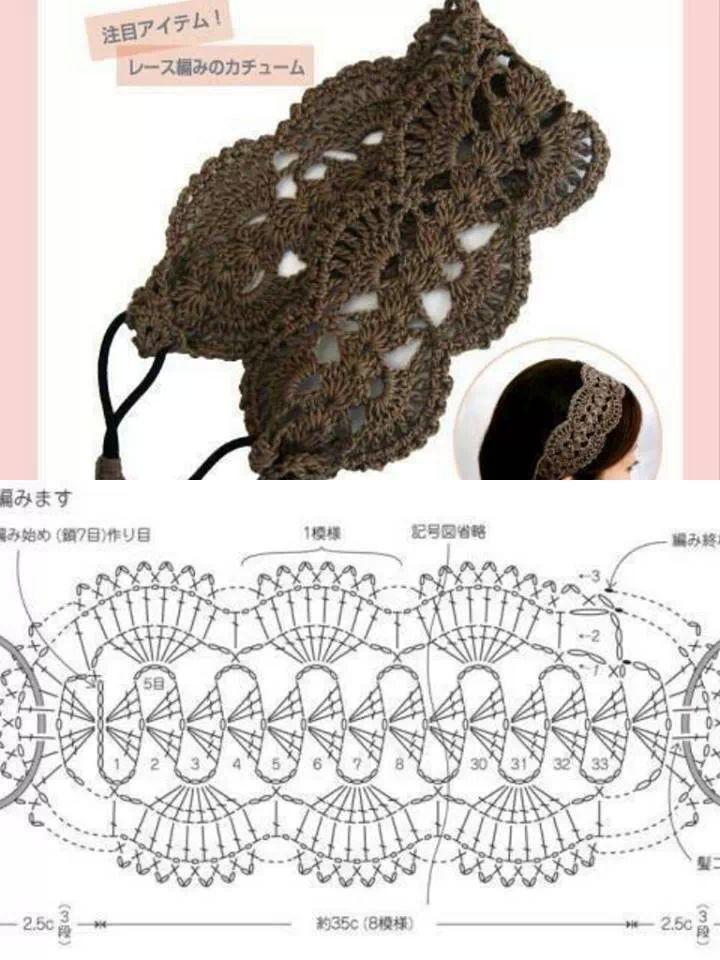 Pin de MALAK en Crochet | Pinterest | Ganchillo, Cintas para la ...