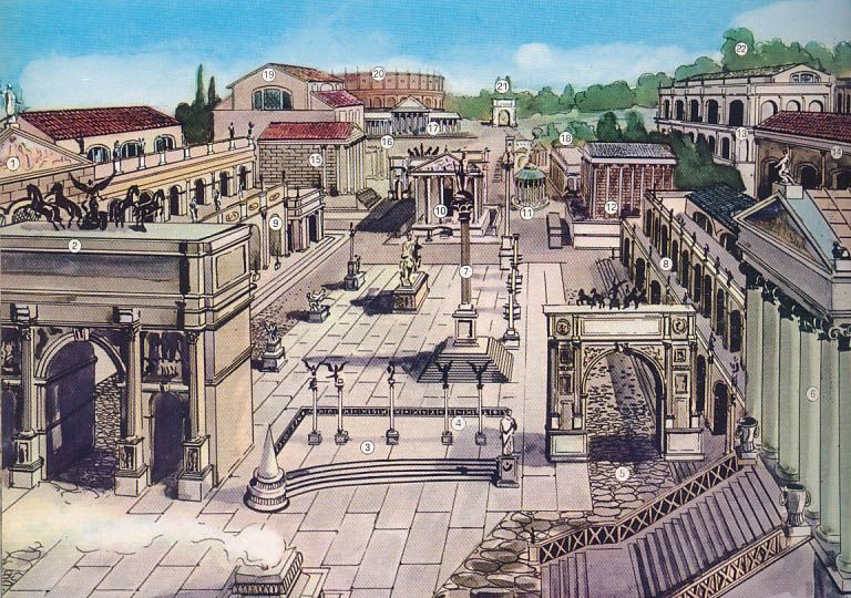 reconstruction of the Roman Forum | History | Pinterest ...