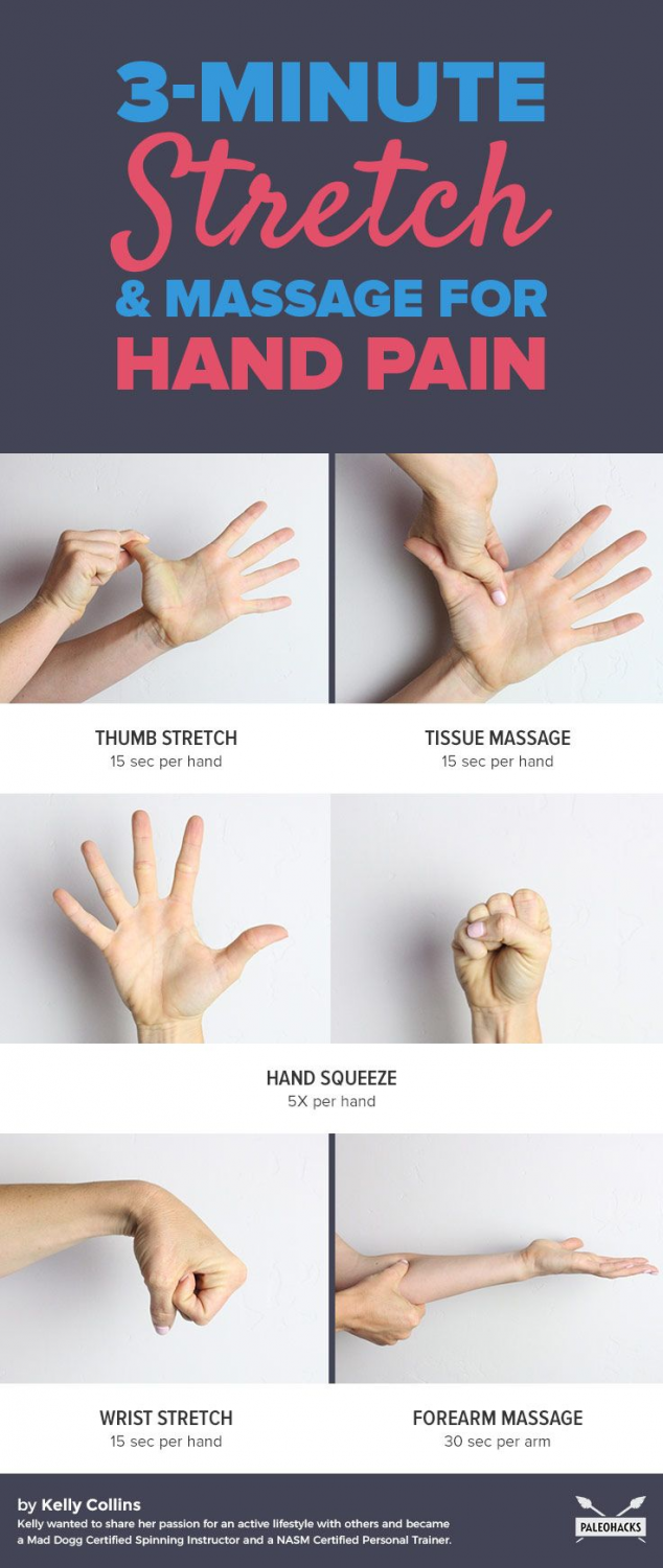 47+ Yoga for wrists and hands inspirations