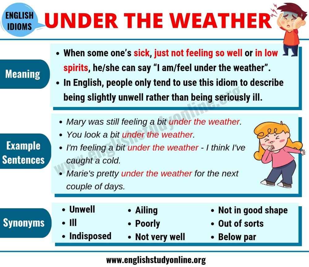 What Does Under The Weather Mean English Study Feeling Under