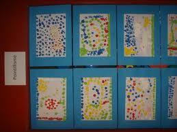 Verbazingwekkend thema kunst in de klas - Google zoeken | Thema, Kunst, Kunstenaar BF-08