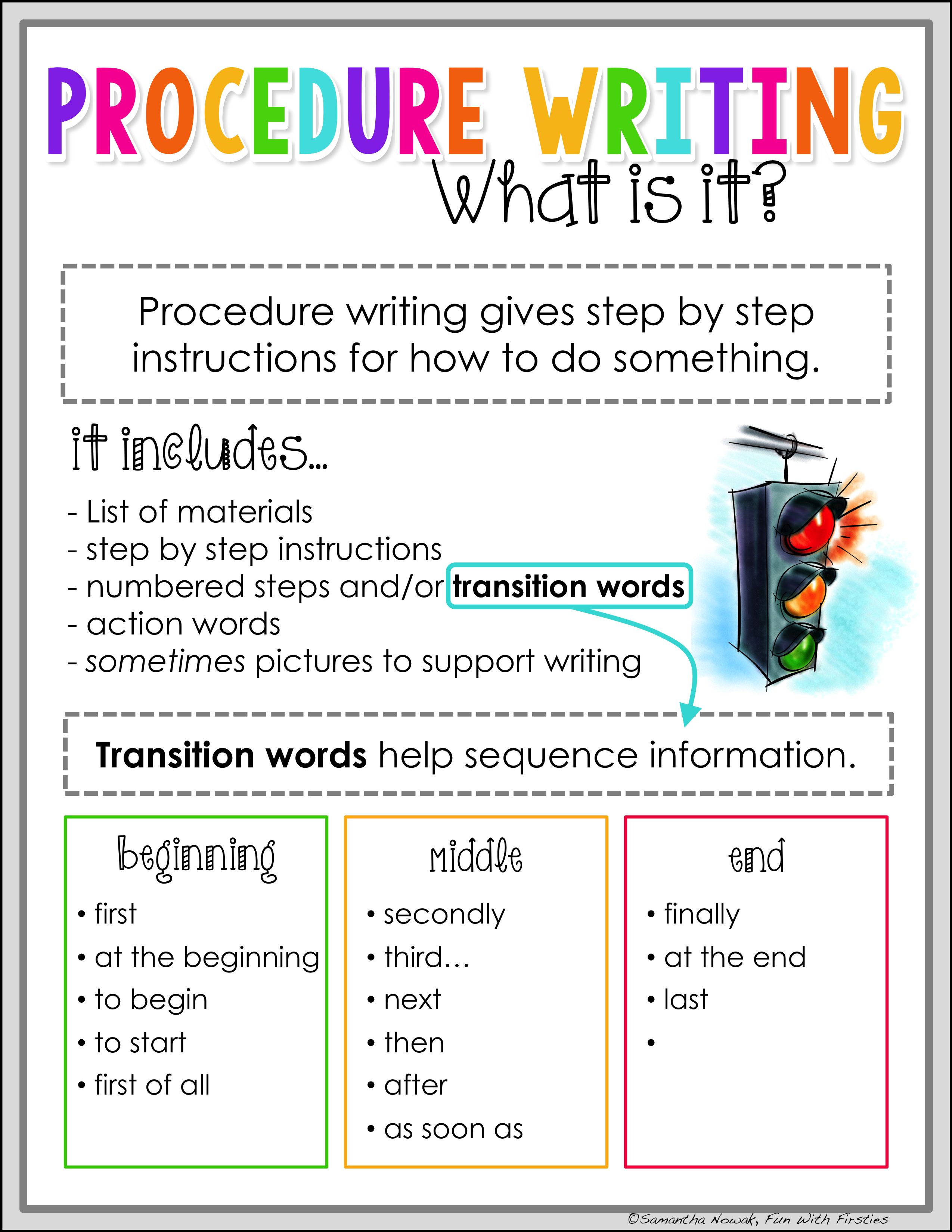 medium resolution of Writing Focus #6: Procedure / How To Writing   Procedural writing