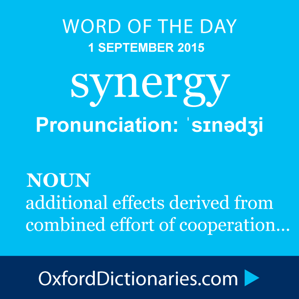 Word Of The Day Synergy Click Through To The Full Definition