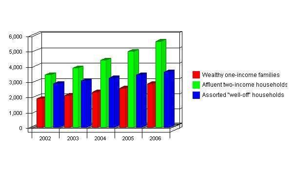 Cleaning Service Sample Marketing Plan u2013 Situation Analysis - sample analysis