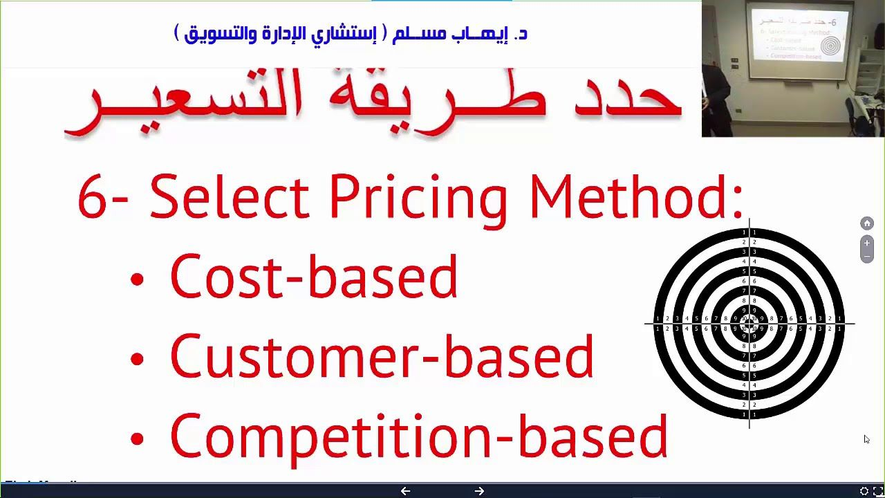 أساسيات التسعير هل يمكن الاعتماد على التكلفة فقط في التسعير د إيهاب Home Decor Decals Competition Method