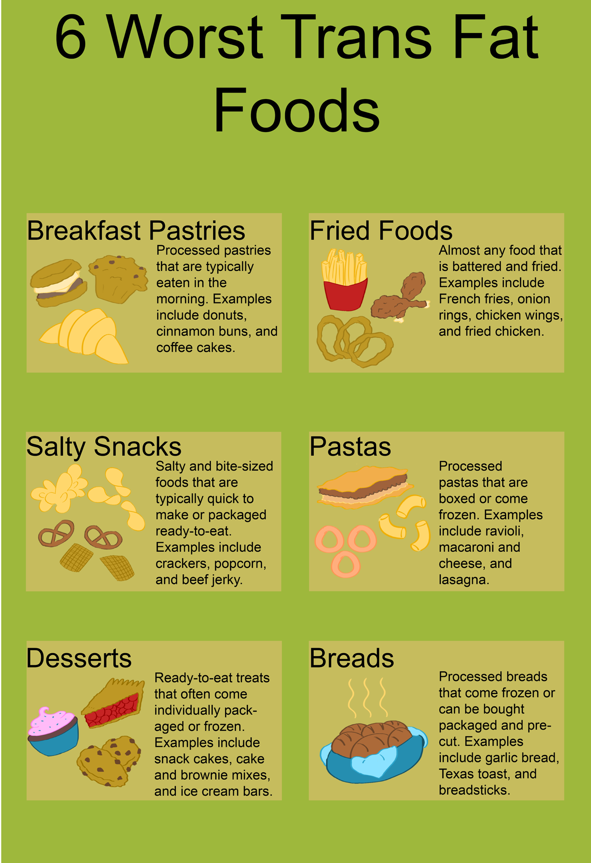 Good Fat Foods
