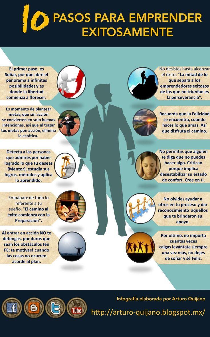 10 pasos para emprender con éxito. Infografía.