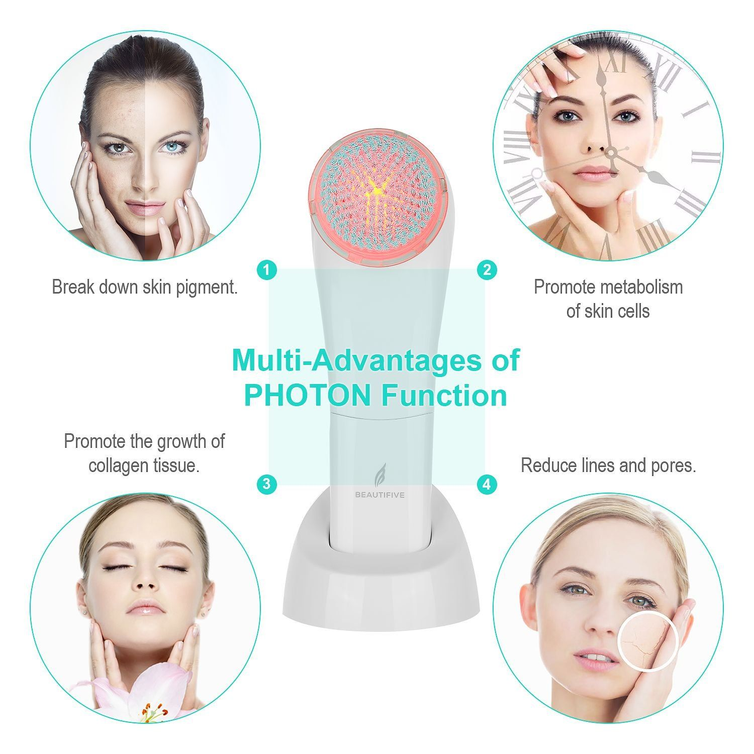 Sonic Facial Cleansing Brush With Photon Tech Waterproof Vibrating Face Brush Set With 2 Spe Sonic Facial Cleansing Brush Face Brush Set Facial Cleansing Brush