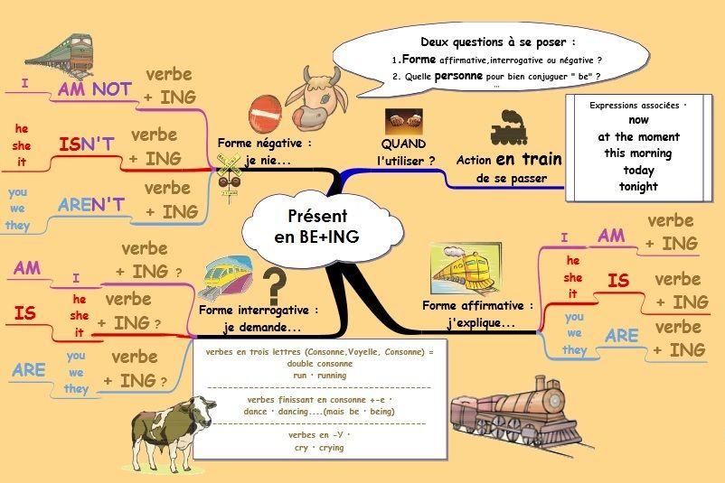 Populaire carte mentale verbes irréguliers anglais - Yahoo Image Search  YW06