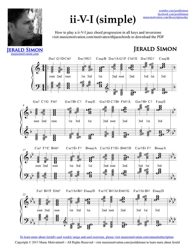 FREE PDF download of How to play the iiVI jazz chord