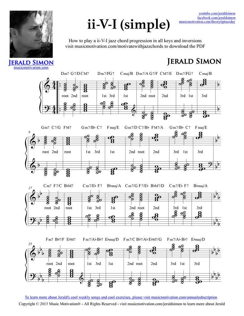 Jazz Guitar Chord Progression Chart Pdf | Periodic & Diagrams Science