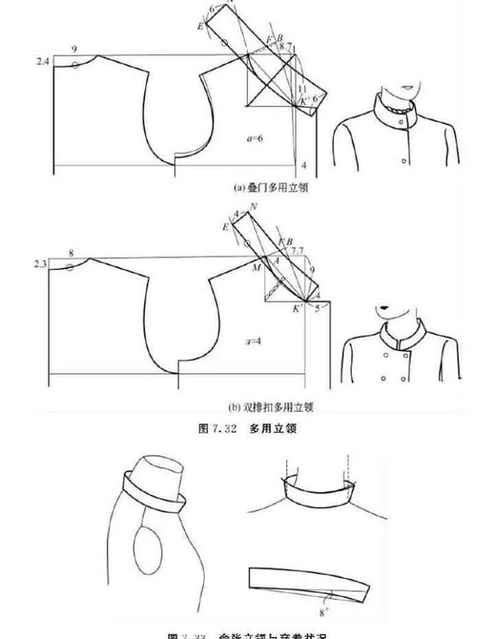 Collar pattern   Co ao   Pinterest   Kragen und Nähen