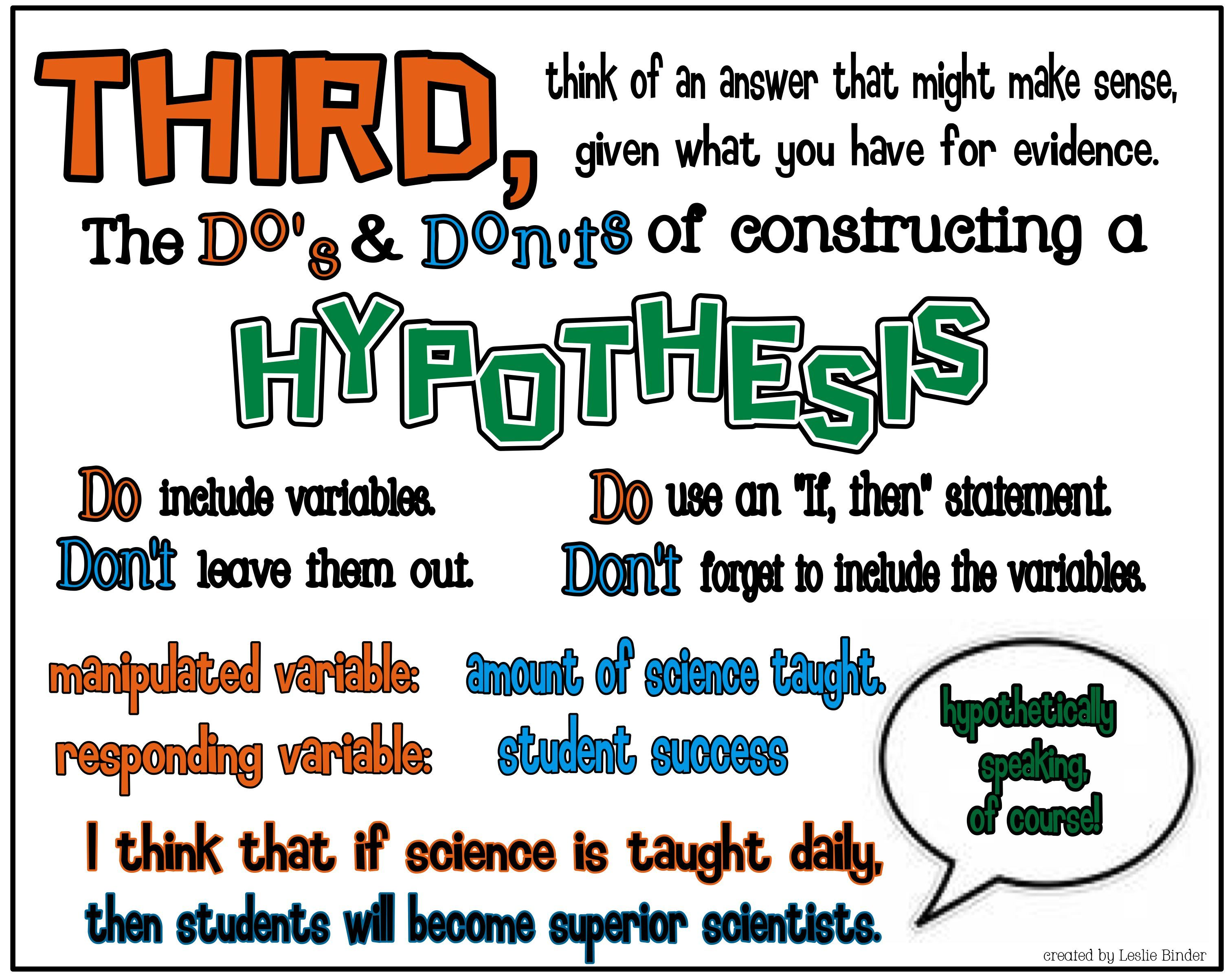 Construct Hypothesis