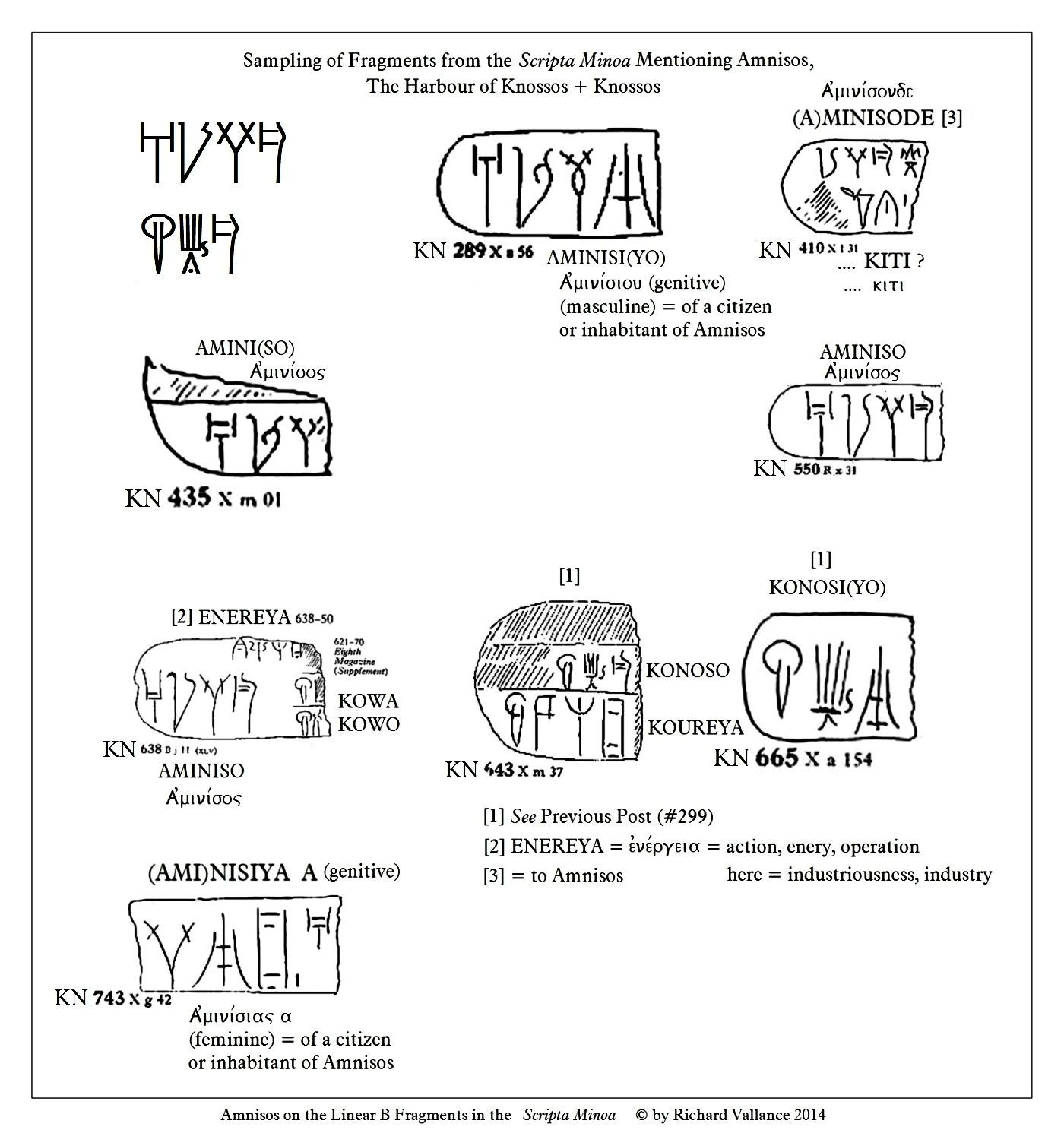 #Mycenaean #LinearB #tablets #Knossos #Amnisos Click to ENLARGE