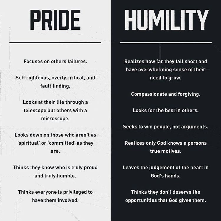 Always Be Humble Quotes Pride Humility Humility Quotes Humility Humble Quotes