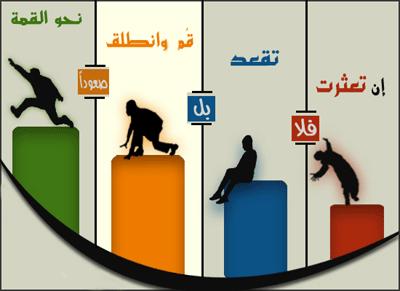 Pin By Somayah Ameen On أقوال هادفة Gaming Logos Human Development Blog