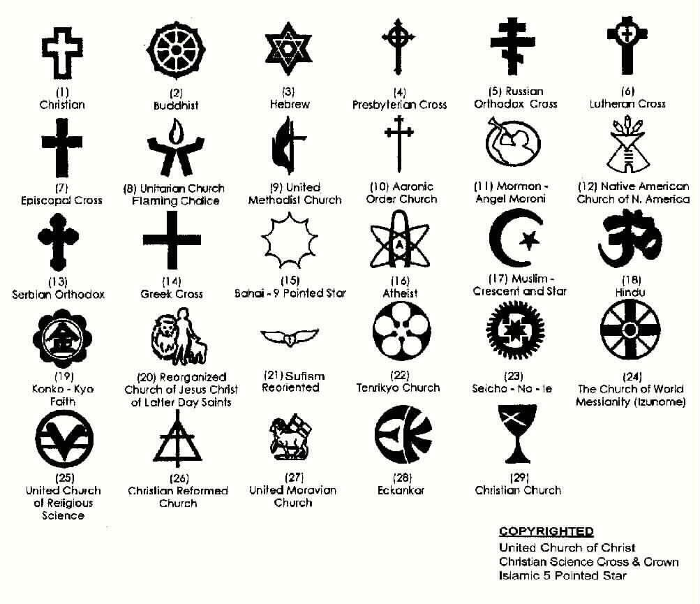 christian symbols and their meanings symbolic things