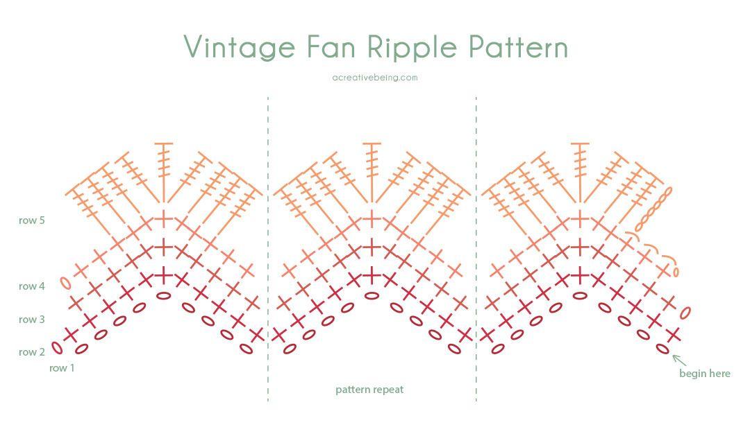 vintage-fan-ripple-chart-acreativebeing1.jpg 1.080×616 piksel