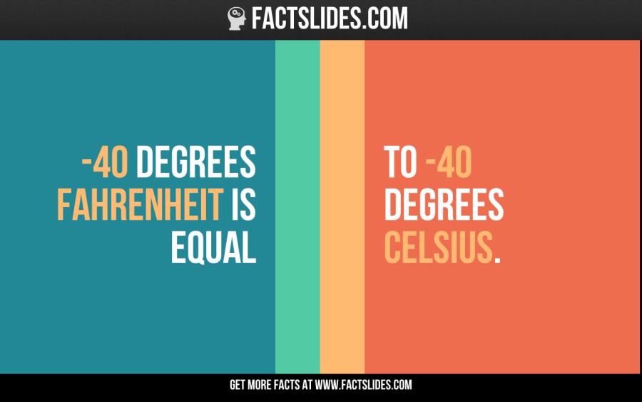 Science Facts 70 Facts About Science You Didn T Know Factslides Facts Science Facts Fact Slides
