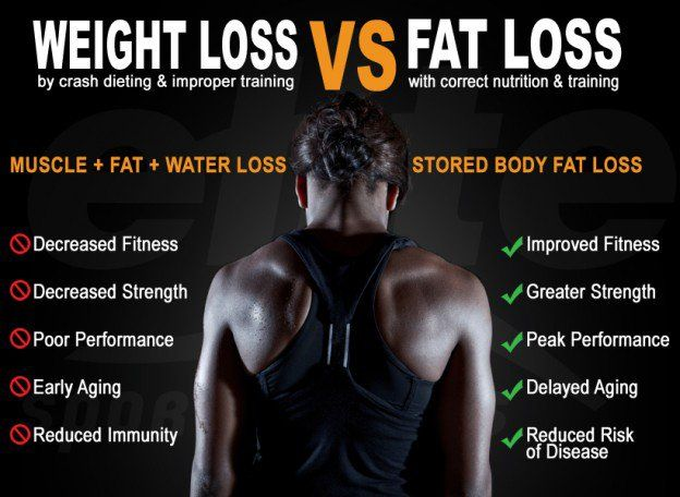 How To Reduce Belly Fat And Tyres