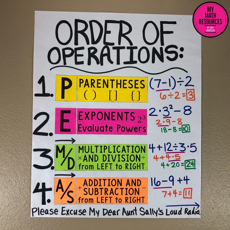 Pemdas Order Of Operations Poster Bulletin Board Amp Anchor
