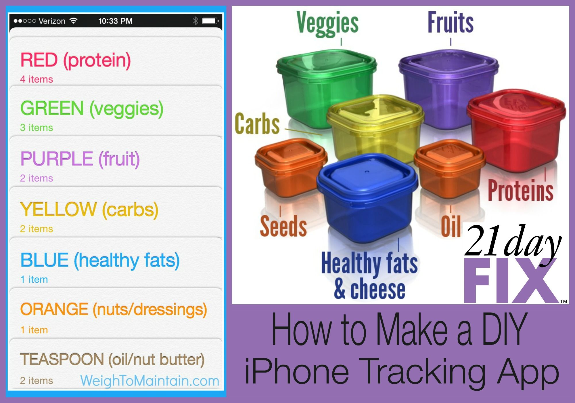 How To Make Your Own 21 Day Fix Tracker App