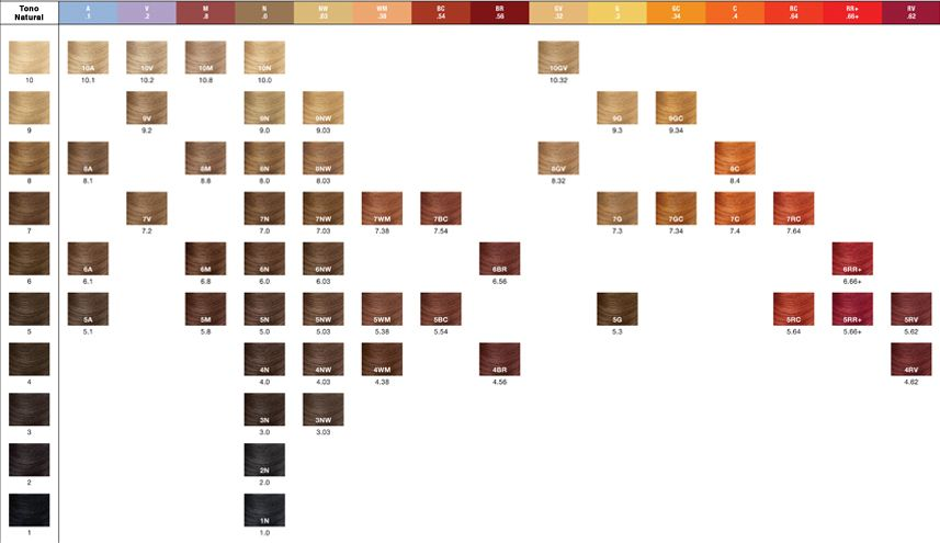 Matrix Hair Color Charts With Socolor Chart Sync