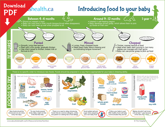 Great sheet to pin to your fridge first foods for baby baby first foods for baby forumfinder Gallery
