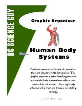Body Health