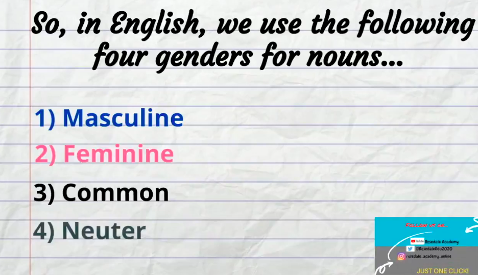 Four Genders Of A Noun English Grammar Masculine Feminine Common Neuter 3 12 Nouns Gender In English English Grammar