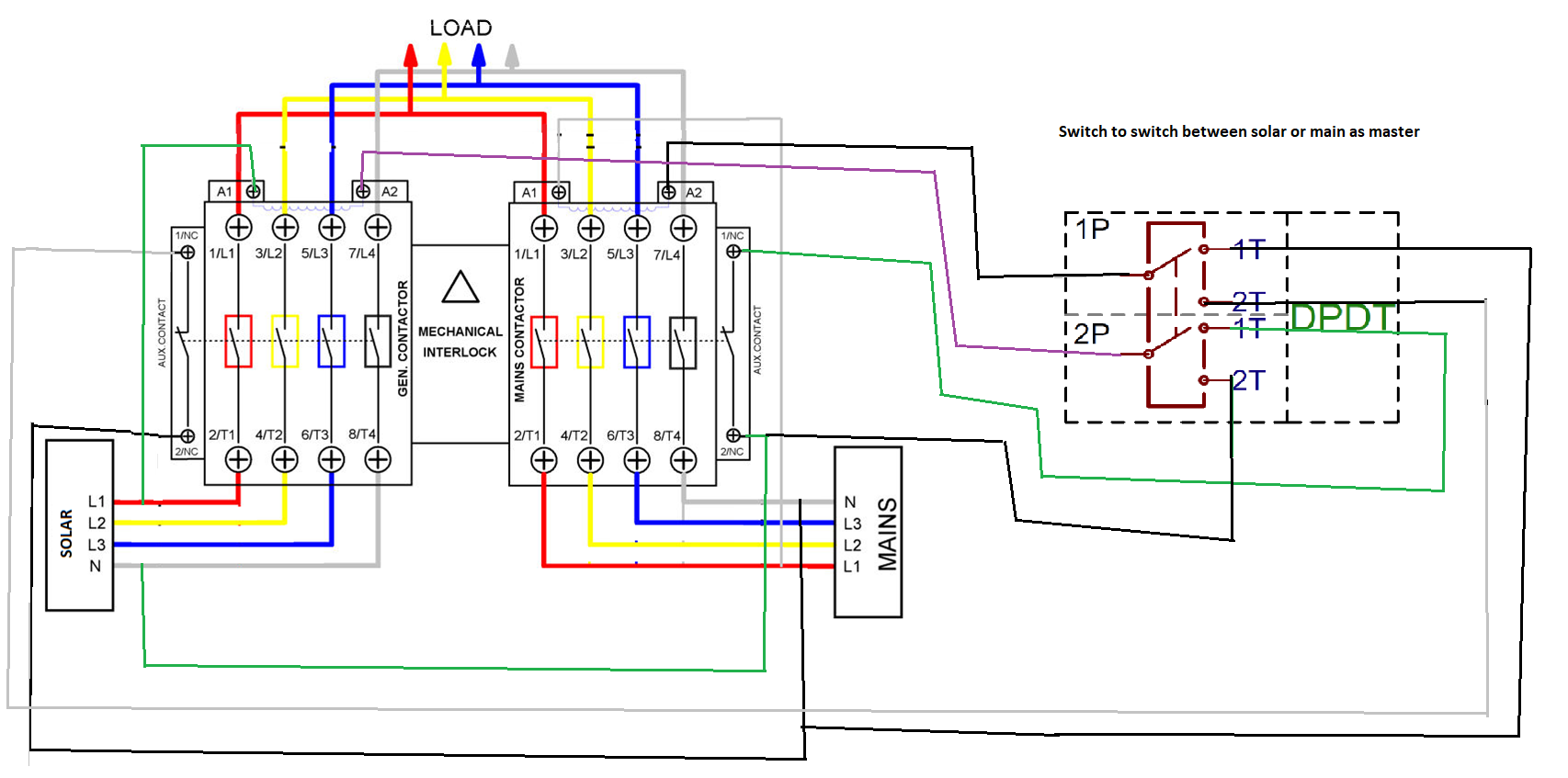 13+ Selector switch diagram ideas in 2021