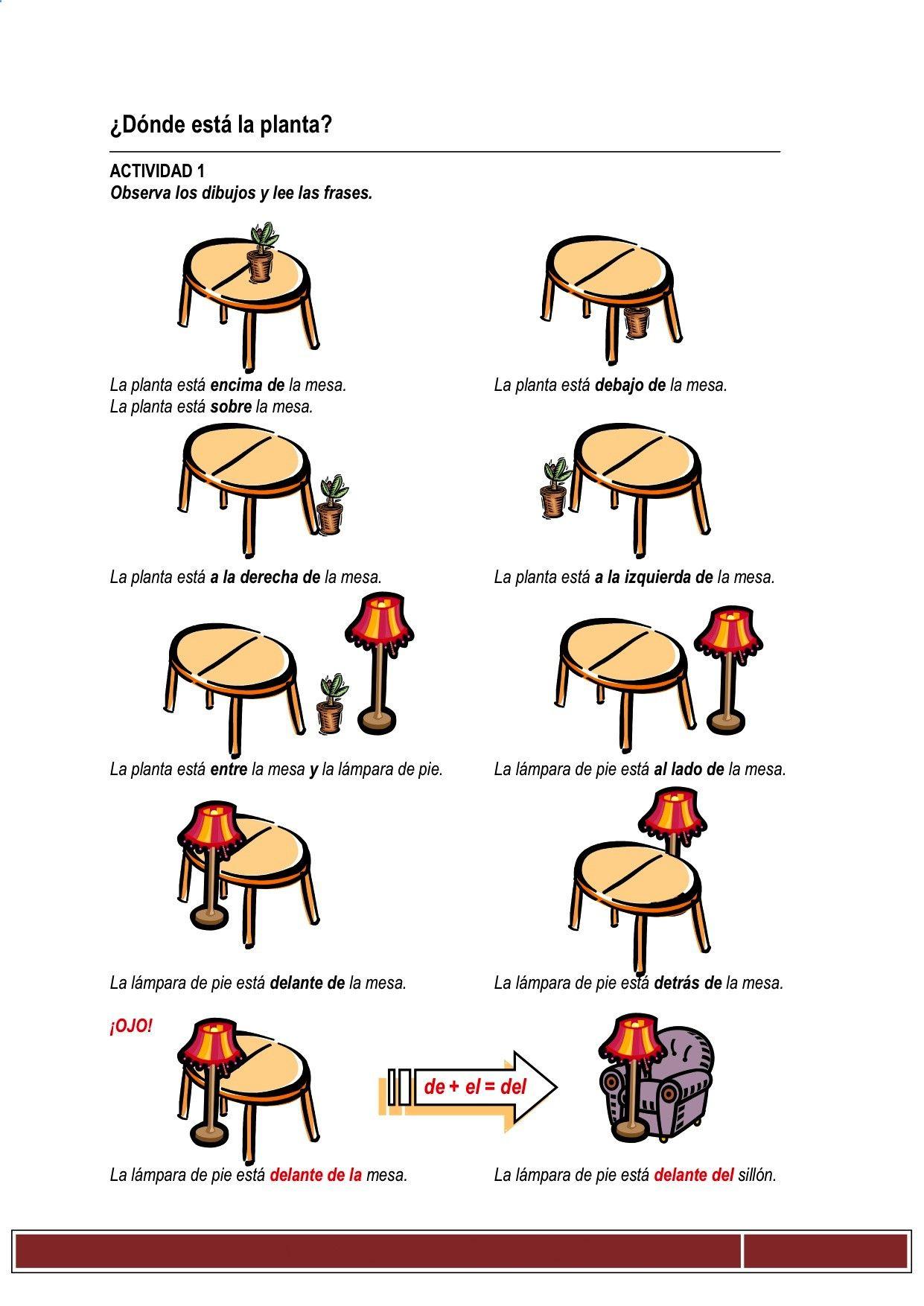Spanish Adverbs Of Location Adverbios De Lugar En Espanol