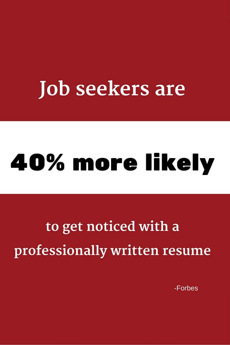 Save the stress of figuring out what makes a resume work and let ...