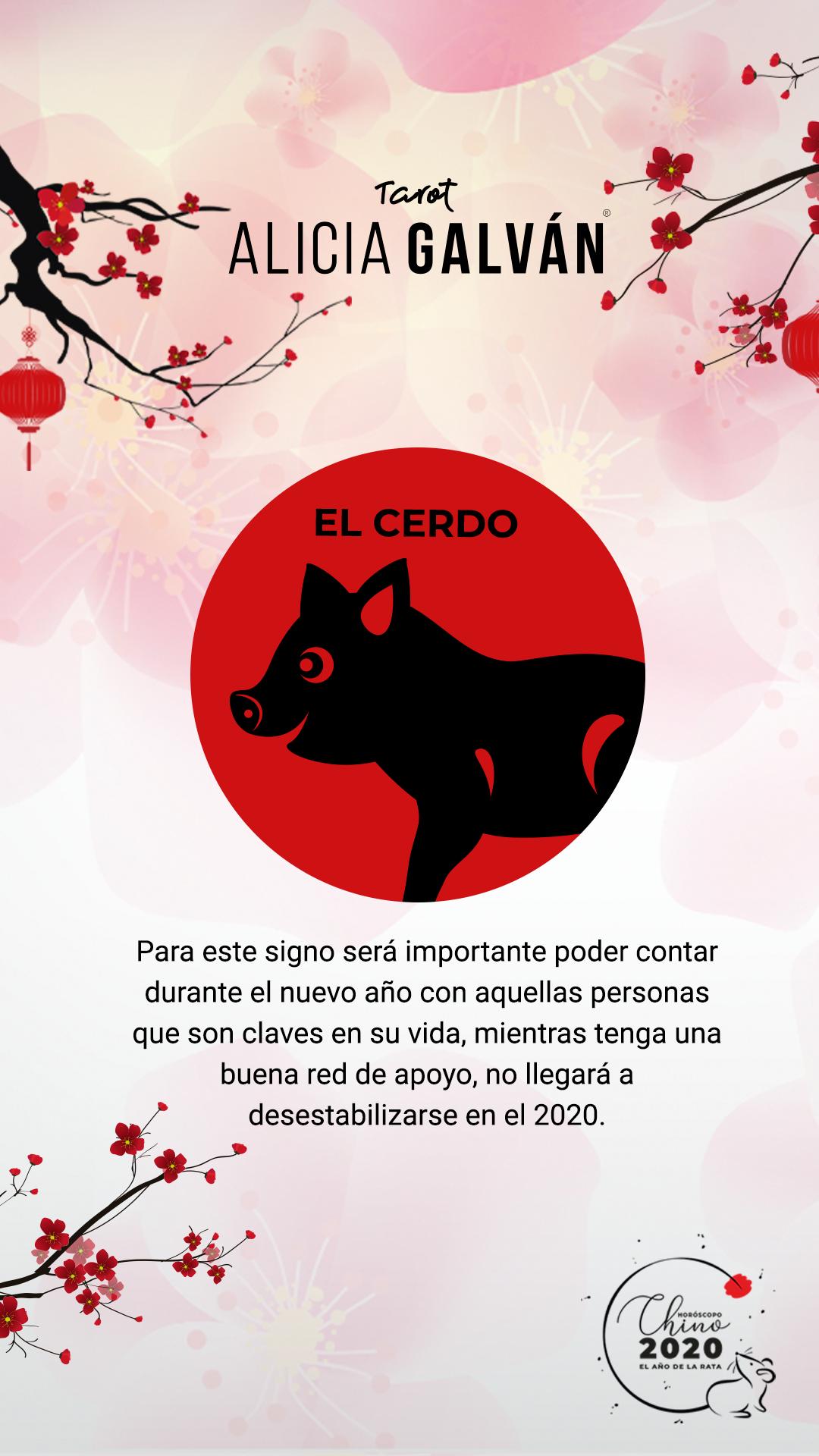 Horóscopo Chino 2020 Alicia Galván Horoscopo Chino Horoscopos Año Chino