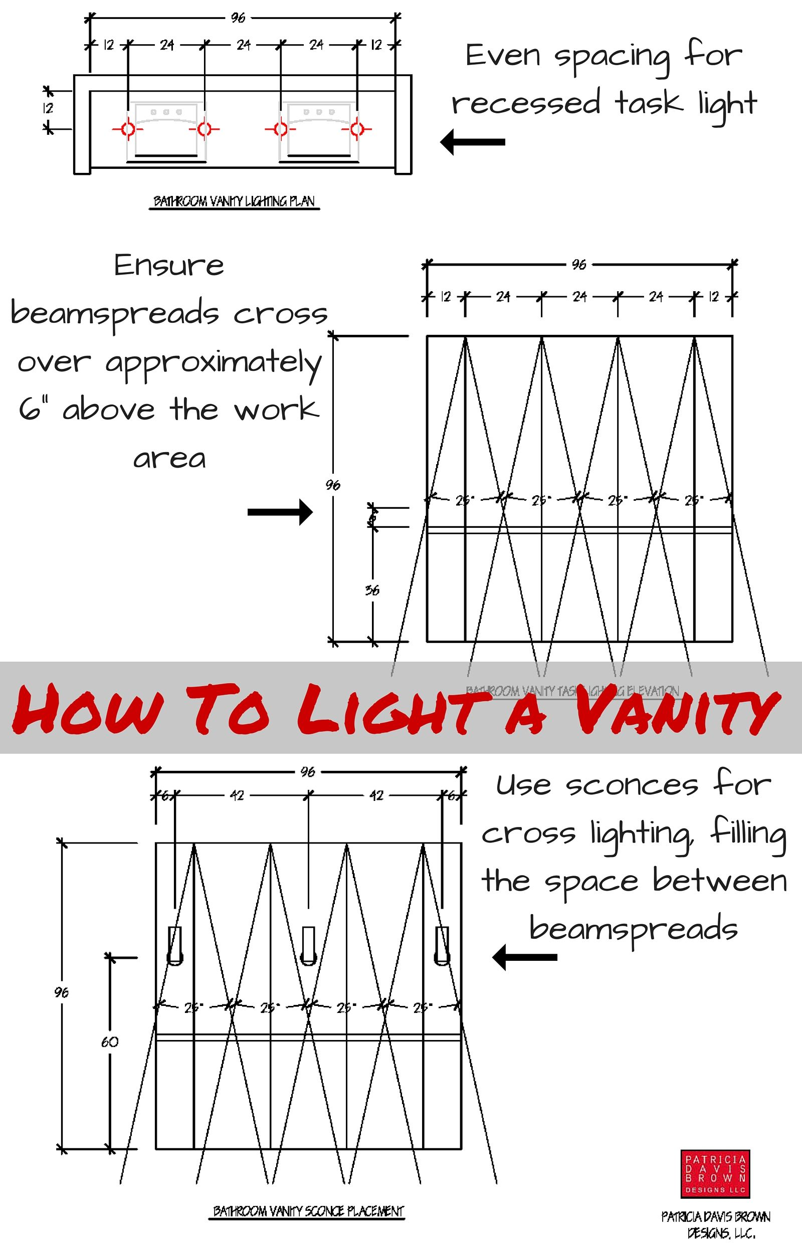 A Lighting Designeru0027s guide on how to properly light a bathroom vanity. See the article for explanations on the placement of recessed ceiling can lights and ...  sc 1 st  Pinterest & How to Light a Vanity Correctly - A Lighting Design How To ...