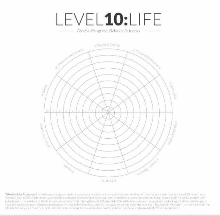 photo about Level 10 Life Printable referred to as thebrownfaminaz: Place 10 Existence Template