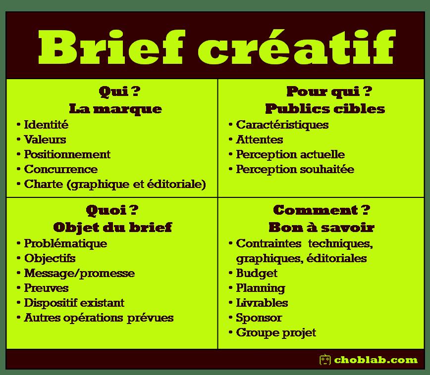 Comment rédiger un brief créatif de qualité | Brief ...