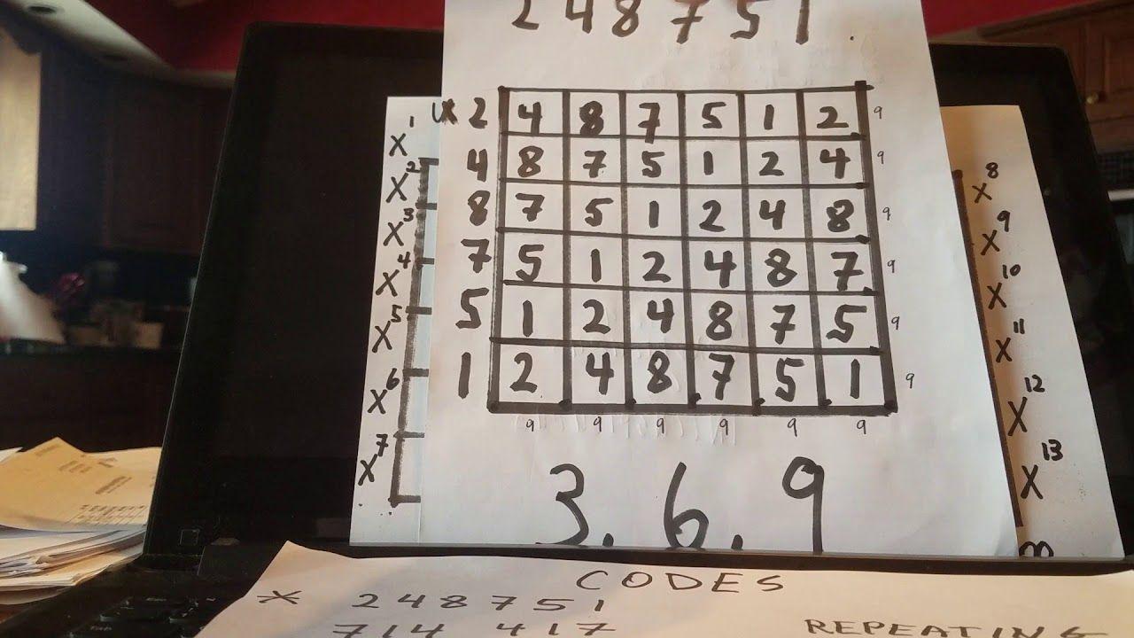 Universal Law of Numbers Tesla Code 369 - YouTube | Nikola