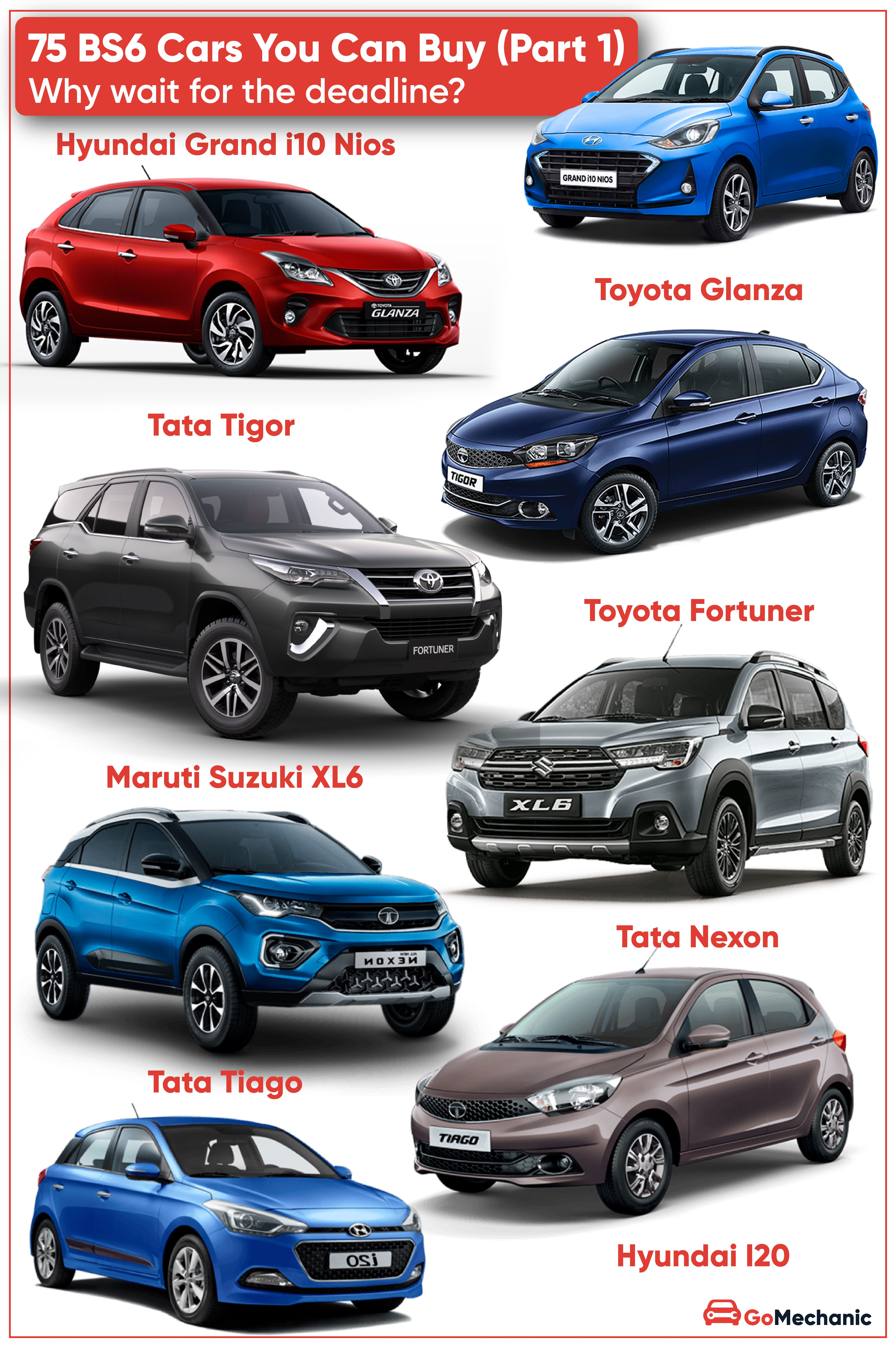 75 Bs6 Cars You Can Buy Why Wait For The Deadline In 2020 Suzuki Wagon R Hyundai Motor Wagon R
